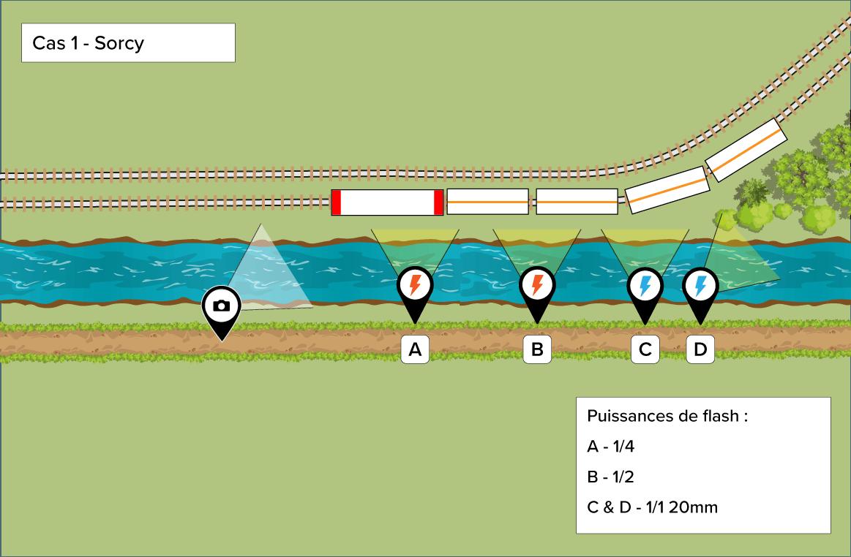 Schéma des lumière du cas 1 - Sorcy