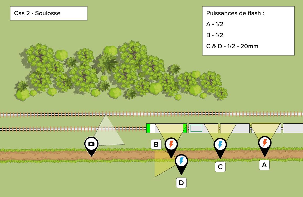Schéma des lumière du cas 2 - Soulosse